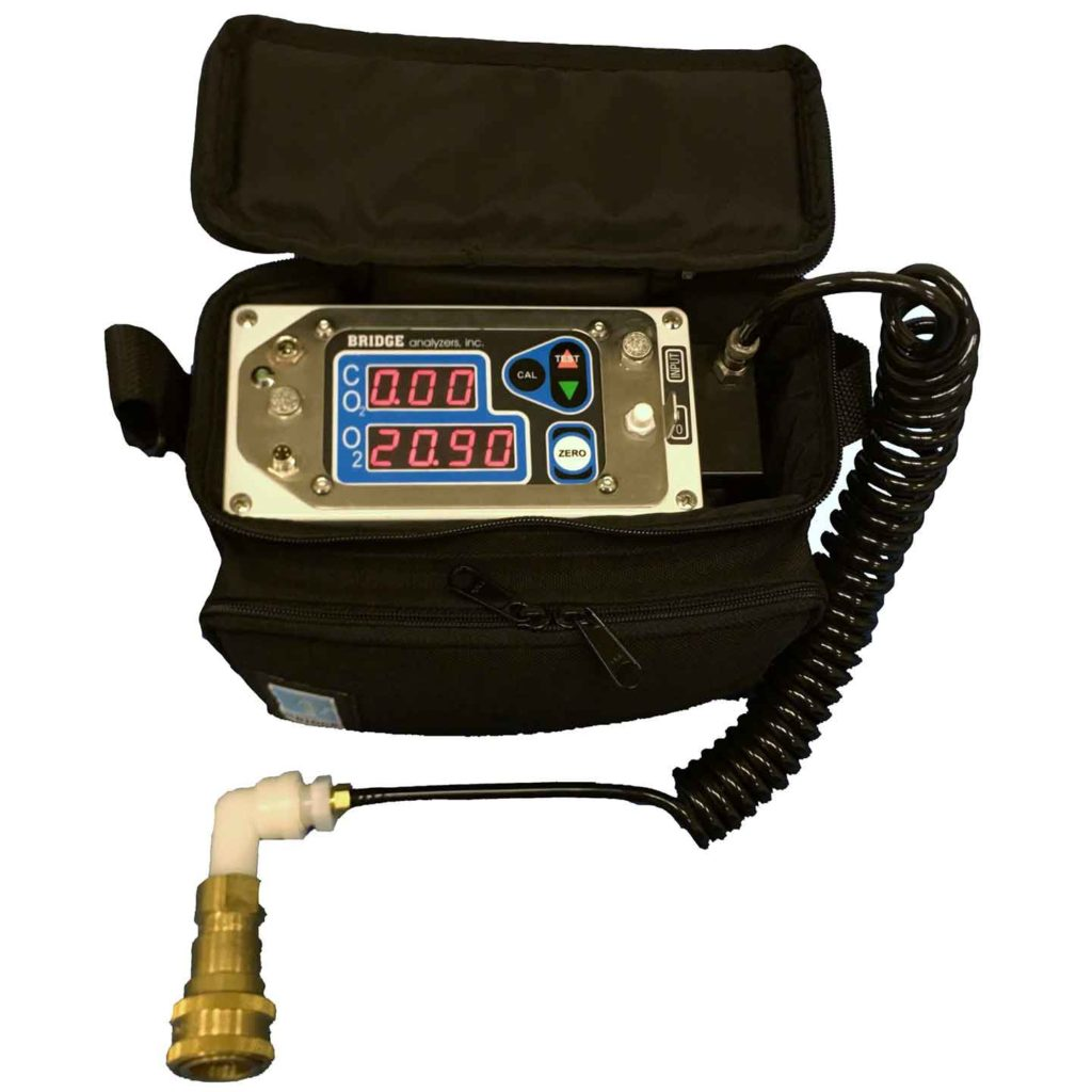 CO2/O2 CAT Analyzer - Model 900151